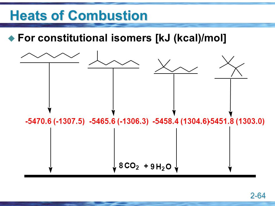 Heats of Combustion For constitutional isomers [kJ (kcal)/mol]